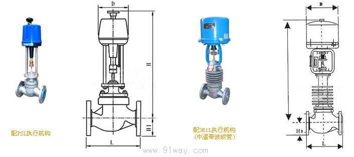 ZDLP电子式电动单座调节阀概述    ZDLP电子式电动单座调节阀,由PS系列和3610系列直行程电动执行机构和低流阻直通单座阀组成。(也可配其它品牌直行程执行机构)。电动执行机构为电子式一体化结构,内有伺服放大器,输入控制信号(4-20mADC或1-5VDC)及电源即可控制阀门开度,达到对压力、流量、液位、温度等工参数的调节。具有动作灵敏、连线简单、流量大、体积小、调节精度高等特点。控制精度和性能比DKZ型有明显提高。 单座阀适用于对泄露量求严格、阀前后压差低及有一定粘度的场合。广泛应用于电力、冶金、